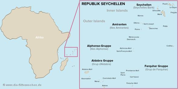 Republik Seychellen